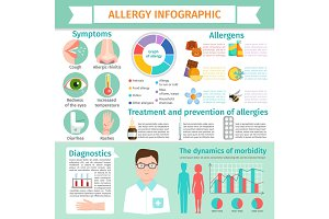 Allergy infographic symptoms information treatment allergic reaction disease elements flat illustration