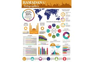 Ramadan infographic for islam religion design