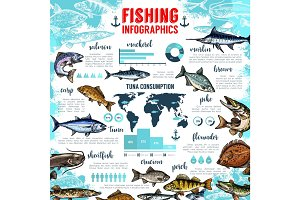 Vector infographics for fishing and fish seafood