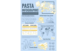 Pasta vector infographics and design elements