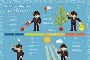 Creative Business Timeline