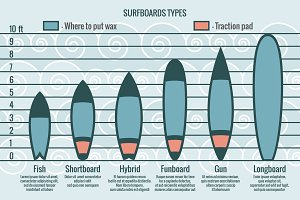 Surfboards types vector silhouettes