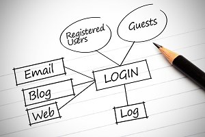 Drawing of a plan showing login terms