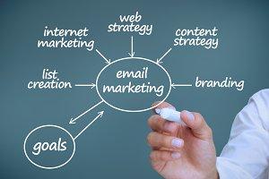 Businessman writing marketing terms