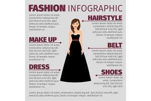 Fashion infographic with brunette in dress