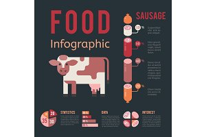 Meat production infographic vector illustration farming agriculture beef business cow concept information