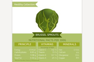 Brussel sprouts nutritional facts
