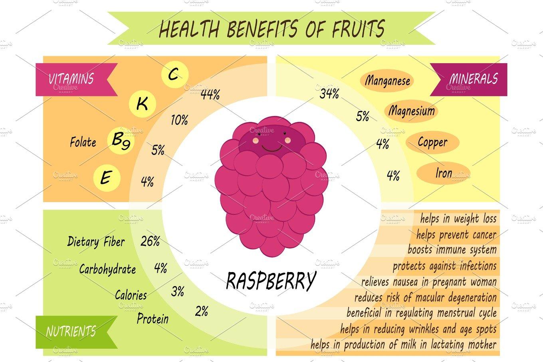 Health Benefits Of Industrial Organic Food