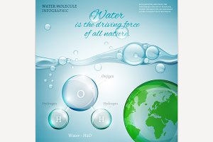 Water Molecule Illustration