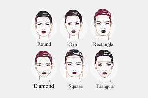 Illustration types of faces