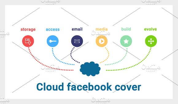 Cloud Software Facebook Cover Theme