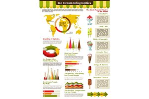 Ice cream vector infographic elements template