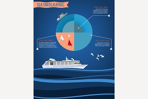 Sea Infographics Image