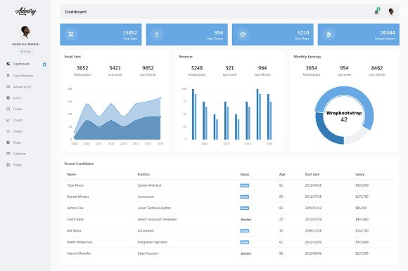 Admiry Bootstrap 4 Admin Dashboard