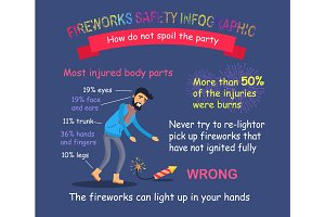 Fireworks Safety Infographic. Man Leans to Rocket
