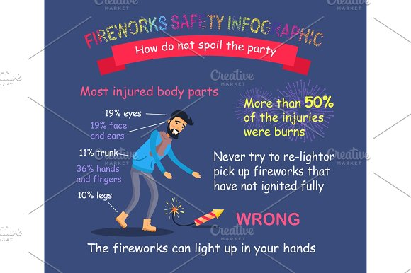 Fireworks Safety Infographic Man Leans To Rocket