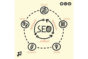 SEO process with arrows, words