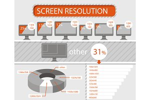 Infographics of lcd monitors screen