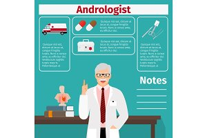 Andrologist and medical equipment icons