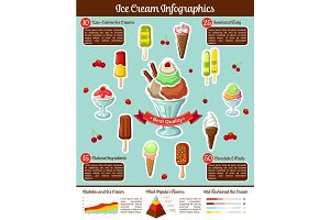 Ice cream vector infographics for fresh desserts