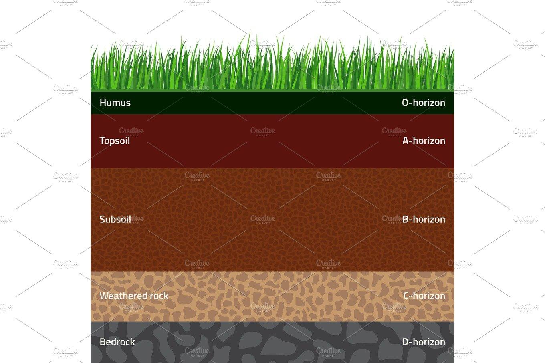 Seamless Soil Layers Illustrations Creative Market