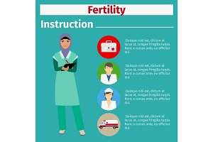 Medical equipment instruction for fertility docter
