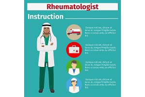 Medical equipment instruction for rheumatologist