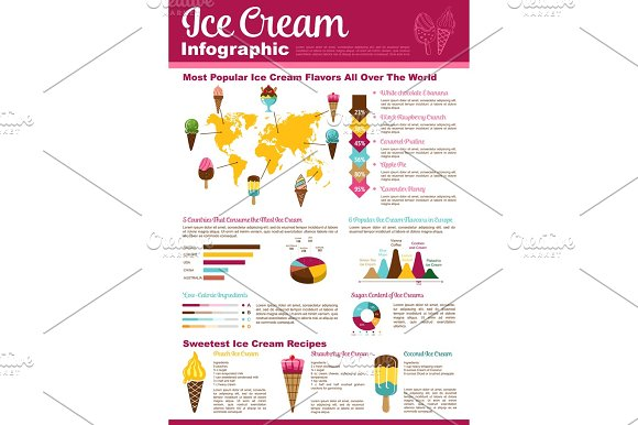 Ice Cream Cone Sundae Dessert Infographic Design
