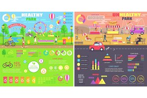 Healthy and Unhealthy Parks Comparison Infographic
