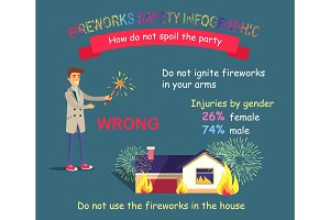 Fireworks Safety Infographic, forbidden in Houses