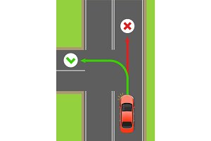 Car Left Turn Rule Flat Vector Diagram