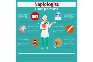Future profession nepiologist infographic