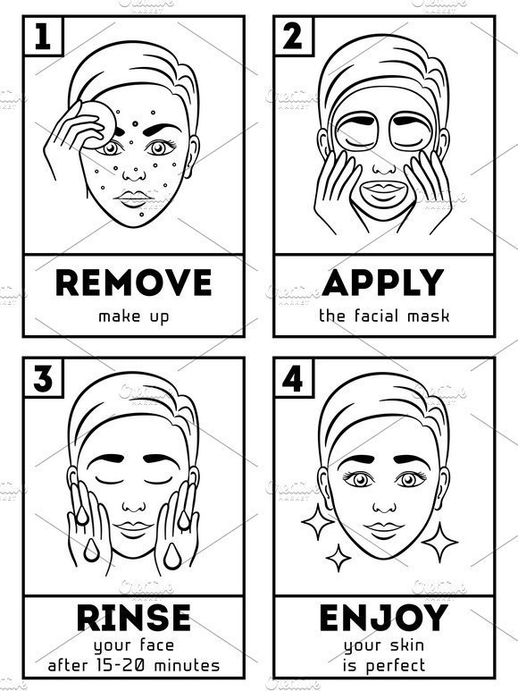 Skin Care Vector Infographic