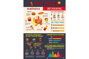 Vector infographics for fast food meals