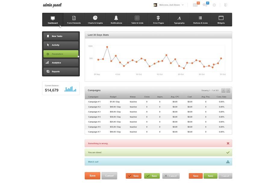 Admin Panel Template (PSD) ~ Website Templates ~ Creative Market