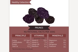 Prunes Nutritional Facts