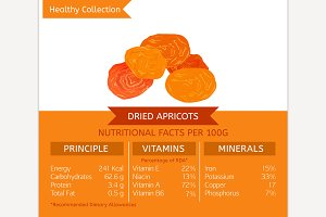 Dried Apricots Nutritional Facts