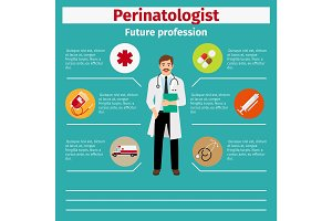 Future profession perinatologist infographic