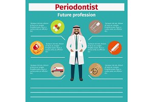Future profession periodontist infographic