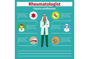 Future profession rheumatologist infographic