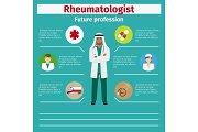Future profession rheumatologist infographic