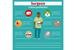 Future profession surgeon infographic
