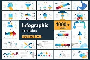Infographic slides 1000+ Bundle
