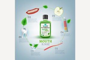 Oral Rinse Image