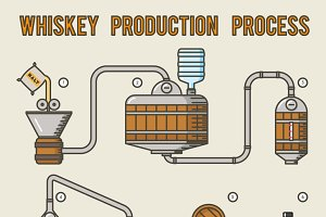 Whiskey production process