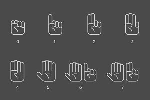 Counting hand signs