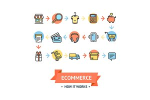 Ecommerce Card or Poster