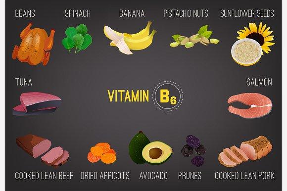 Vitamin B6 Foods