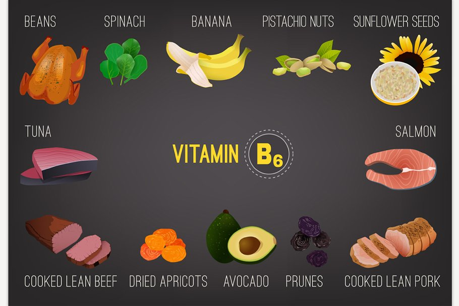 b6 is what vitamin