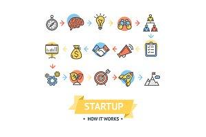 Start Up Card